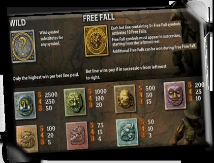 gonzos quest free fall