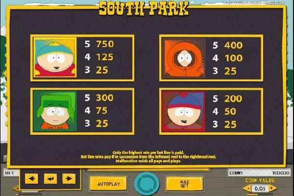 south park slots paytable