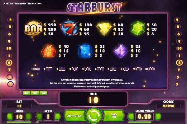 starburst slot paytable
